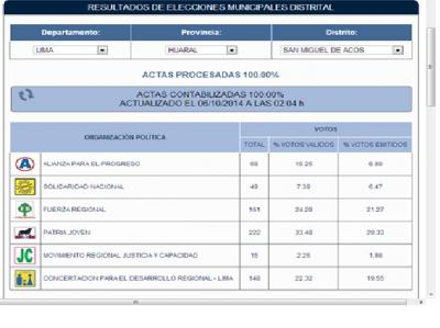 20141006145921-resultados.jpg